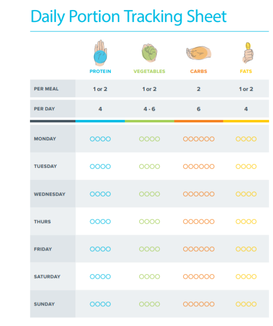 protein portion tracking sheet